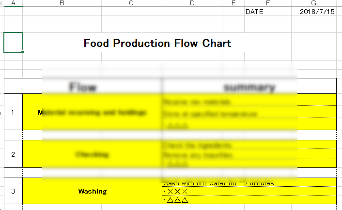 Food Production Flow Chart